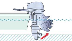 F15-F20 Grundvattendrivsystem