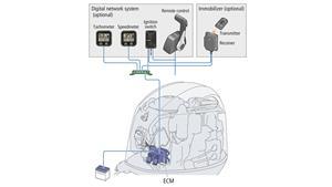 F115-F130 Digital Network System (tillval) – tydlig, exakt information